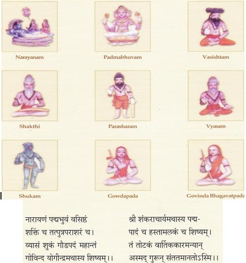Preceptors of Advaita 58 (i) KAMAKSHI -THE AMNAYA-SAKTI